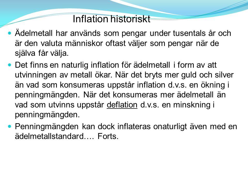 Inflation historiskt Ädelmetall har används som pengar under tusentals år och är den valuta människor oftast väljer som pengar när de själva får välja