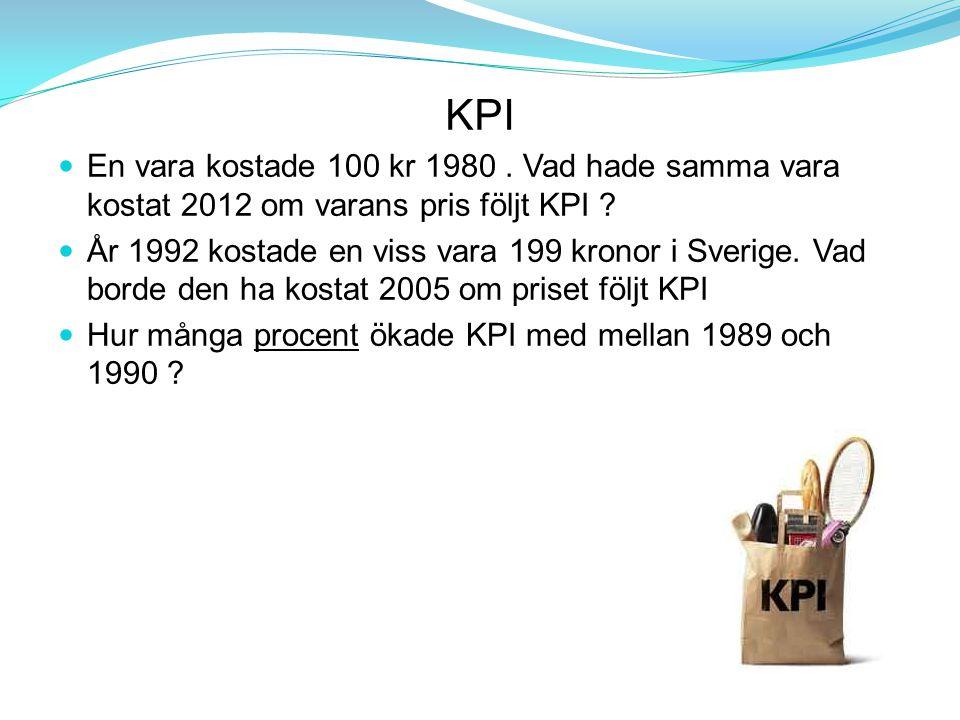 KPI En vara kostade 100 kr 1980. Vad hade samma vara kostat 2012 om varans pris följt KPI ? År 1992 kostade en viss vara 199 kronor i Sverige. Vad bor