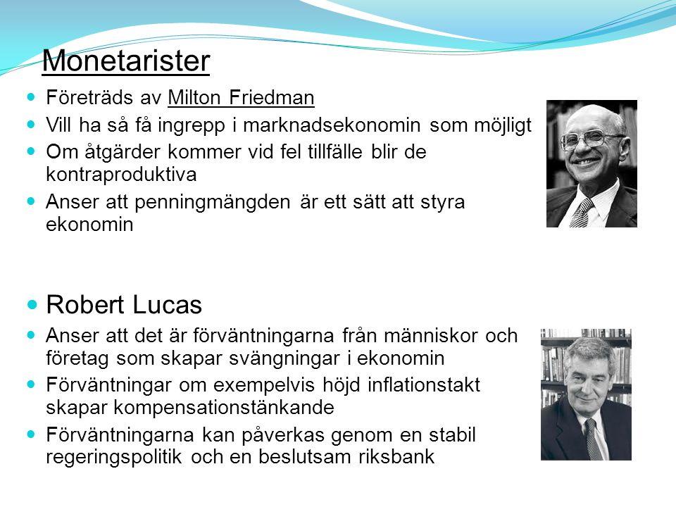 Monetarister Företräds av Milton Friedman Vill ha så få ingrepp i marknadsekonomin som möjligt Om åtgärder kommer vid fel tillfälle blir de kontraprod