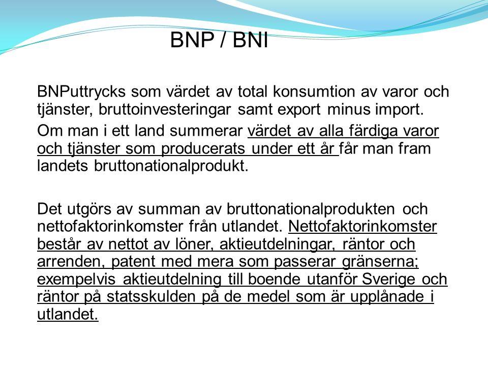 BNP / BNI BNPuttrycks som värdet av total konsumtion av varor och tjänster, bruttoinvesteringar samt export minus import. Om man i ett land summerar v
