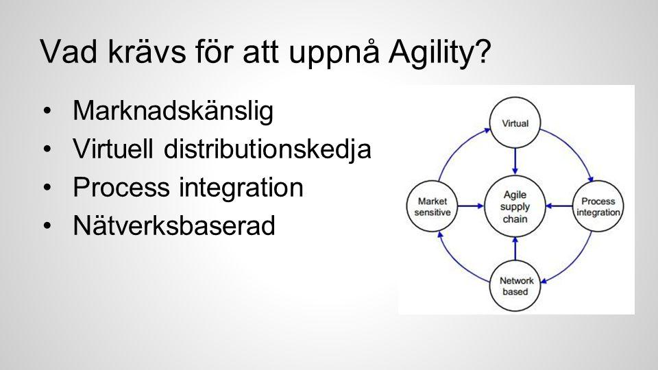 Vad krävs för att uppnå Agility? Marknadskänslig Virtuell distributionskedja Process integration Nätverksbaserad
