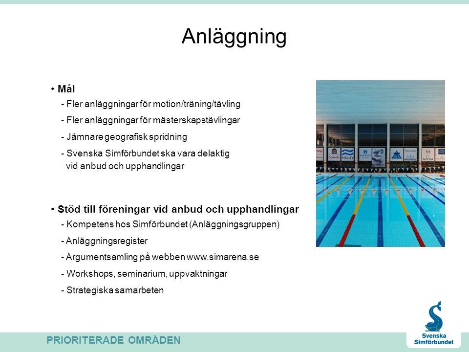 Anläggning Mål - Fler anläggningar för motion/träning/tävling - Fler anläggningar för mästerskapstävlingar - Jämnare geografisk spridning - Svenska Si