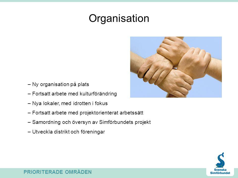 Organisation – Ny organisation på plats – Fortsatt arbete med kulturförändring – Nya lokaler, med idrotten i fokus – Fortsatt arbete med projektorient