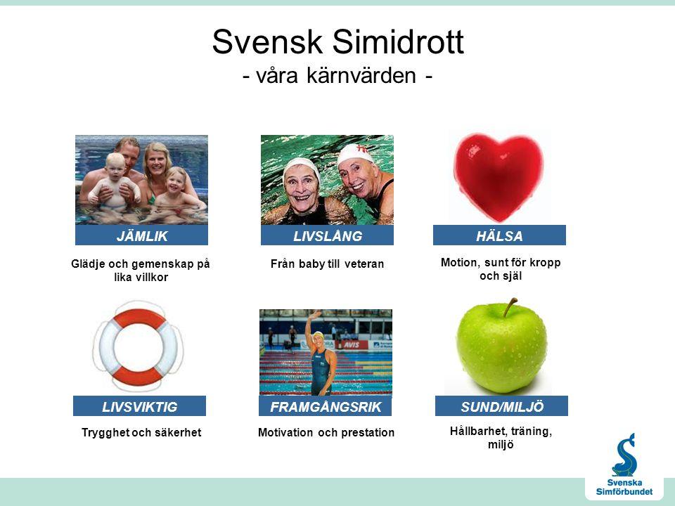 Svensk Simidrott - våra kärnvärden - FRAMGÅNGSRIK LIVSLÅNG JÄMLIKHÄLSA Motion, sunt för kropp och själ Glädje och gemenskap på lika villkor Från baby