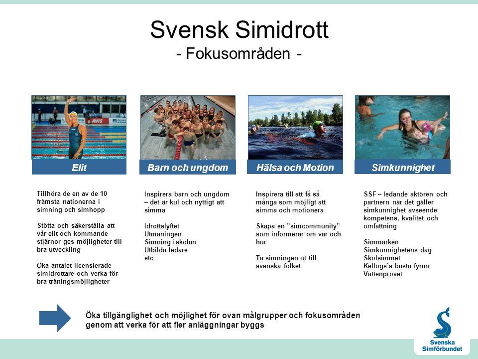 Simkunnighet Svenska Simförbundet ska vara den ledande aktören när det gäller simkunnighet Föreningarnas verksamhet är huvudfokus Svenska Simförbundet i skolan Stärka kopplingen mellan simkunnighet och simmärken Opinionsbildning kring vikten av simkunnighet PRIORITERADE OMRÅDEN