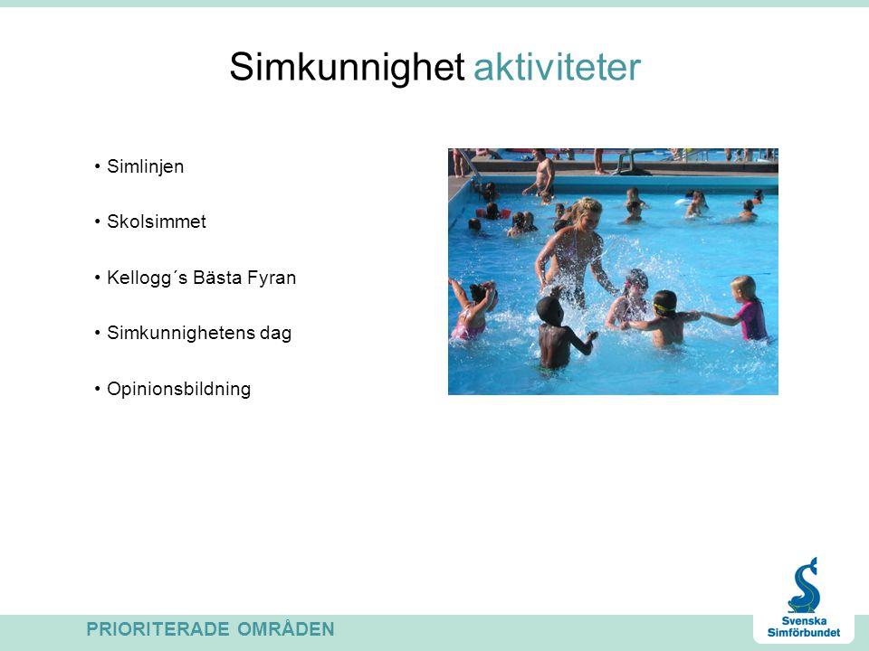 Simkunnighet aktiviteter Simlinjen Skolsimmet Kellogg´s Bästa Fyran Simkunnighetens dag Opinionsbildning PRIORITERADE OMRÅDEN