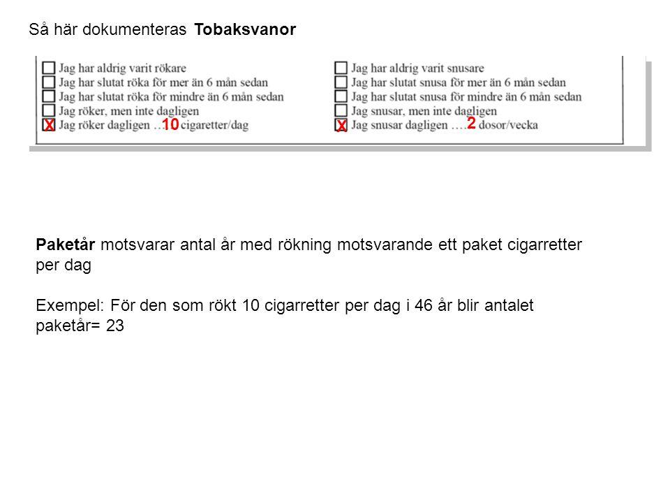X X Paketår motsvarar antal år med rökning motsvarande ett paket cigarretter per dag Exempel: För den som rökt 10 cigarretter per dag i 46 år blir antalet paketår= 23 Så här dokumenteras Tobaksvanor 2
