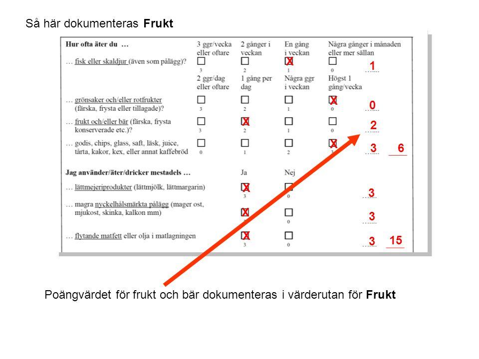 Så här dokumenteras Frukt Poängvärdet för frukt och bär dokumenteras i värderutan för Frukt X X X X X X X 1 0 3 2 6 3 3 3 15