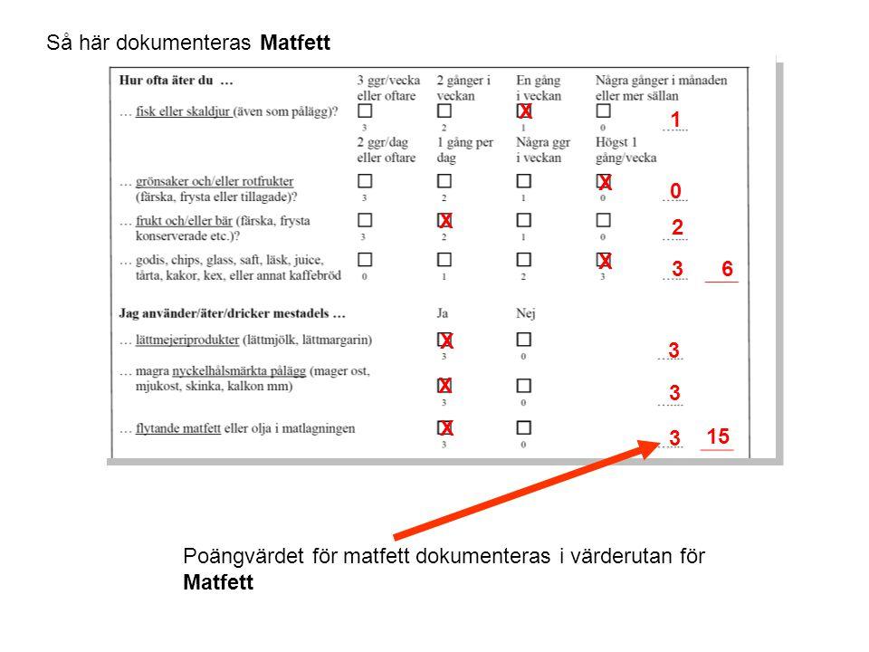Så här dokumenteras Matfett Poängvärdet för matfett dokumenteras i värderutan för Matfett X X X X X X X 1 0 3 2 6 3 3 3 15