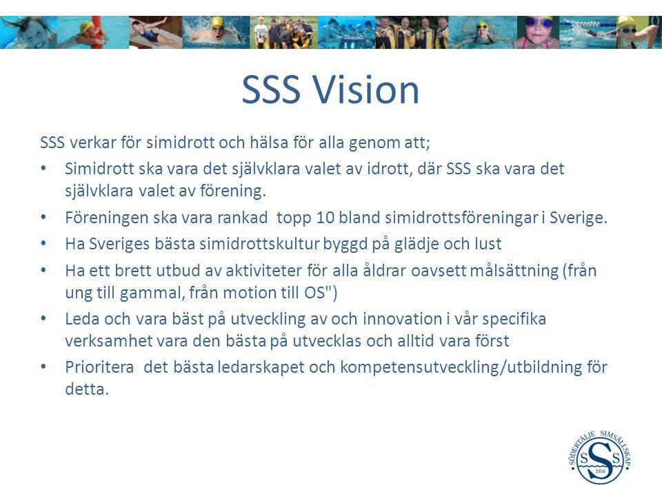 SSS Vision SSS verkar för simidrott och hälsa för alla genom att; Simidrott ska vara det självklara valet av idrott, där SSS ska vara det självklara valet av förening.