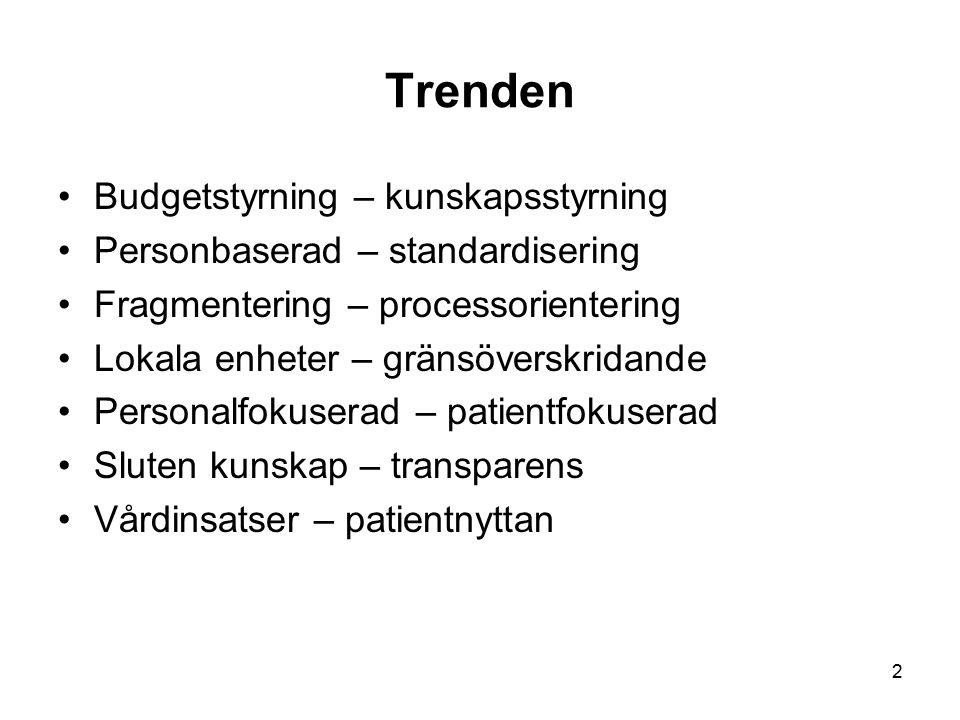2 Trenden Budgetstyrning – kunskapsstyrning Personbaserad – standardisering Fragmentering – processorientering Lokala enheter – gränsöverskridande Per