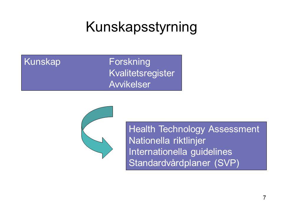 7 KunskapForskning Kvalitetsregister Avvikelser Health Technology Assessment Nationella riktlinjer Internationella guidelines Standardvårdplaner (SVP)