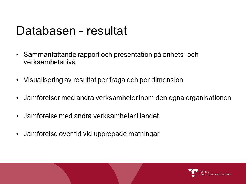 Databasen - resultat Sammanfattande rapport och presentation på enhets- och verksamhetsnivå Visualisering av resultat per fråga och per dimension Jämf