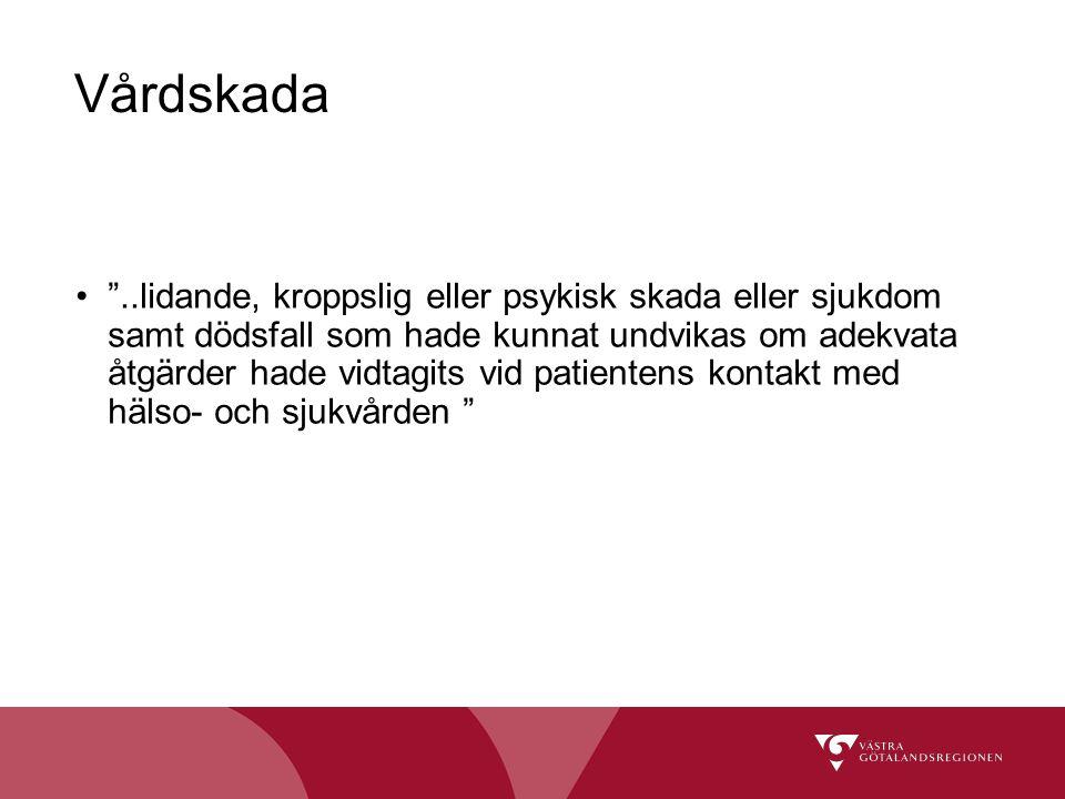 Vårdskador i Sverige Socialstyrelsen 2008, baserat på genomgång av 1967 patientjournaler SverigeVästra Götaland Vårdskador105.00017.500 Bestående men10.0001.700 Bidragit dödsfall3.000500 Extra vårddygn630.000105.000 8,6 % av journalerna innehöll uppgift om vårdskada Studien tyder på att varje år inträffar följande: