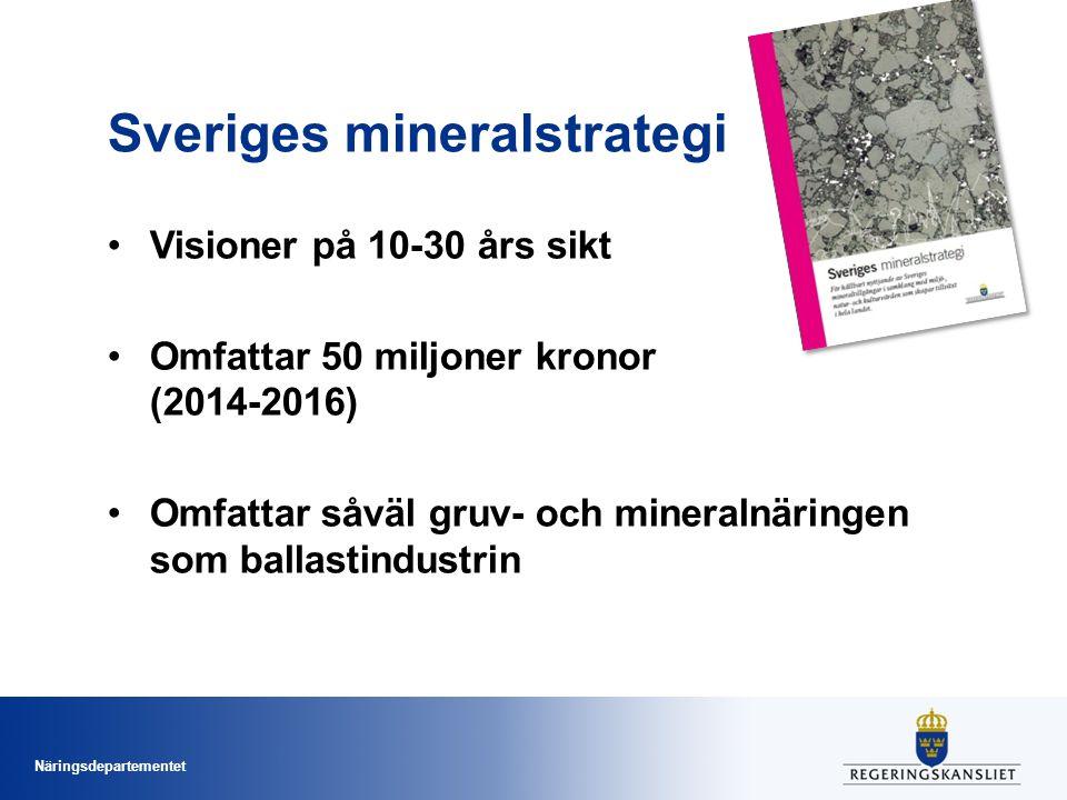 Näringsdepartementet Sveriges mineralstrategi Visioner på 10-30 års sikt Omfattar 50 miljoner kronor (2014-2016) Omfattar såväl gruv- och mineralnäringen som ballastindustrin