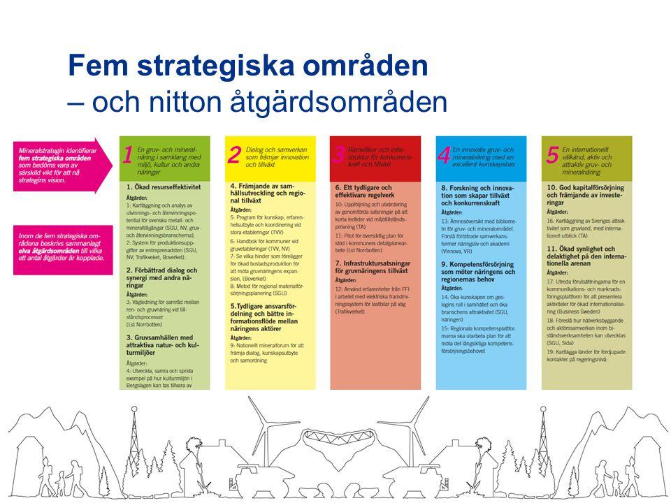 Näringsdepartementet Fem strategiska områden – och nitton åtgärdsområden