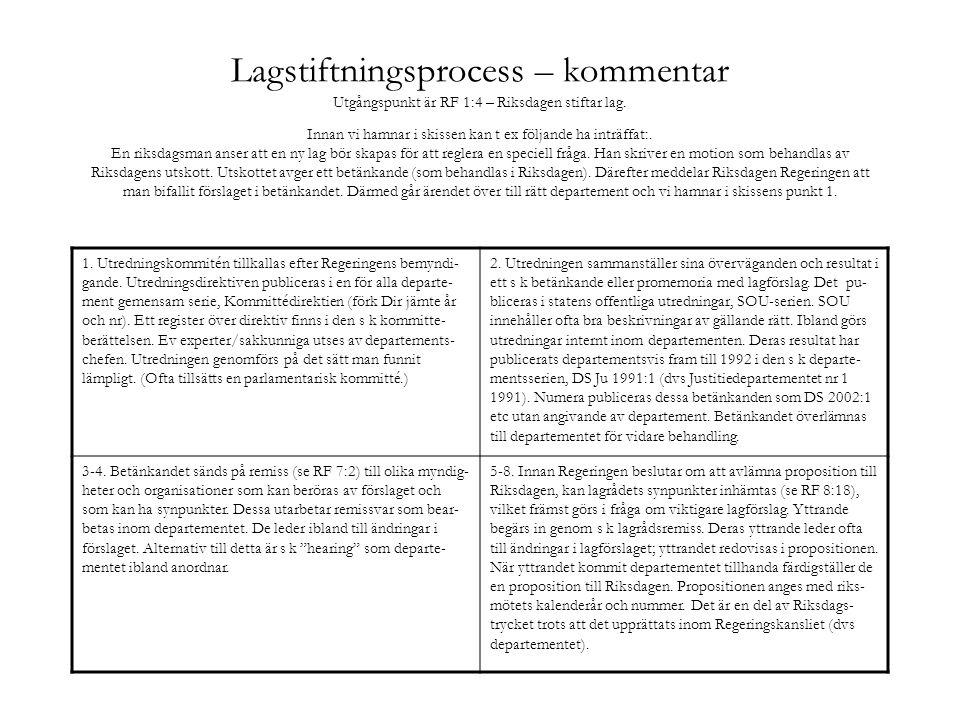 Lagstiftningsprocess – kommentar Utgångspunkt är RF 1:4 – Riksdagen stiftar lag. Innan vi hamnar i skissen kan t ex följande ha inträffat:. En riksdag