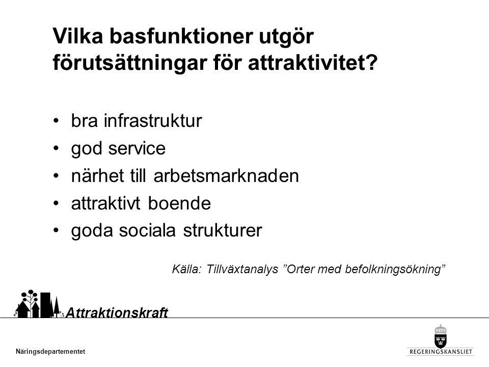 Näringsdepartementet Attraktionskraft Sverige