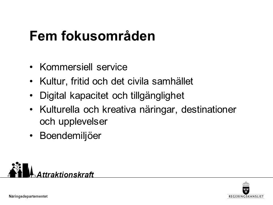 Näringsdepartementet Attraktionskraft Fem fokusområden Kommersiell service Kultur, fritid och det civila samhället Digital kapacitet och tillgänglighet Kulturella och kreativa näringar, destinationer och upplevelser Boendemiljöer