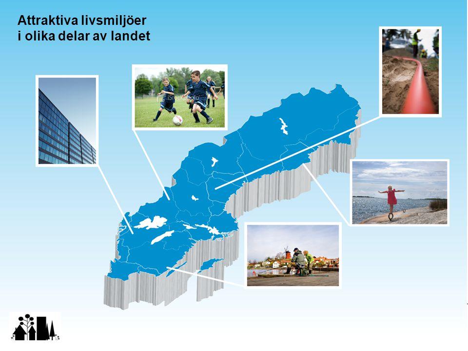 Näringsdepartementet Attraktiva livsmiljöer i olika delar av landet