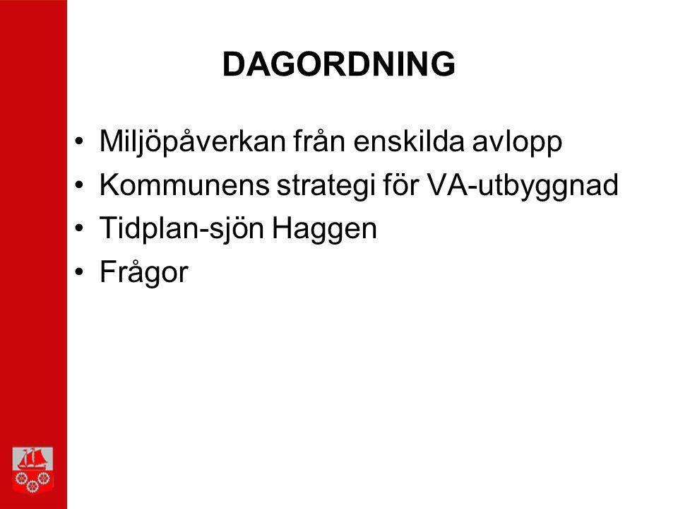 DAGORDNING Miljöpåverkan från enskilda avlopp Kommunens strategi för VA-utbyggnad Tidplan-sjön Haggen Frågor