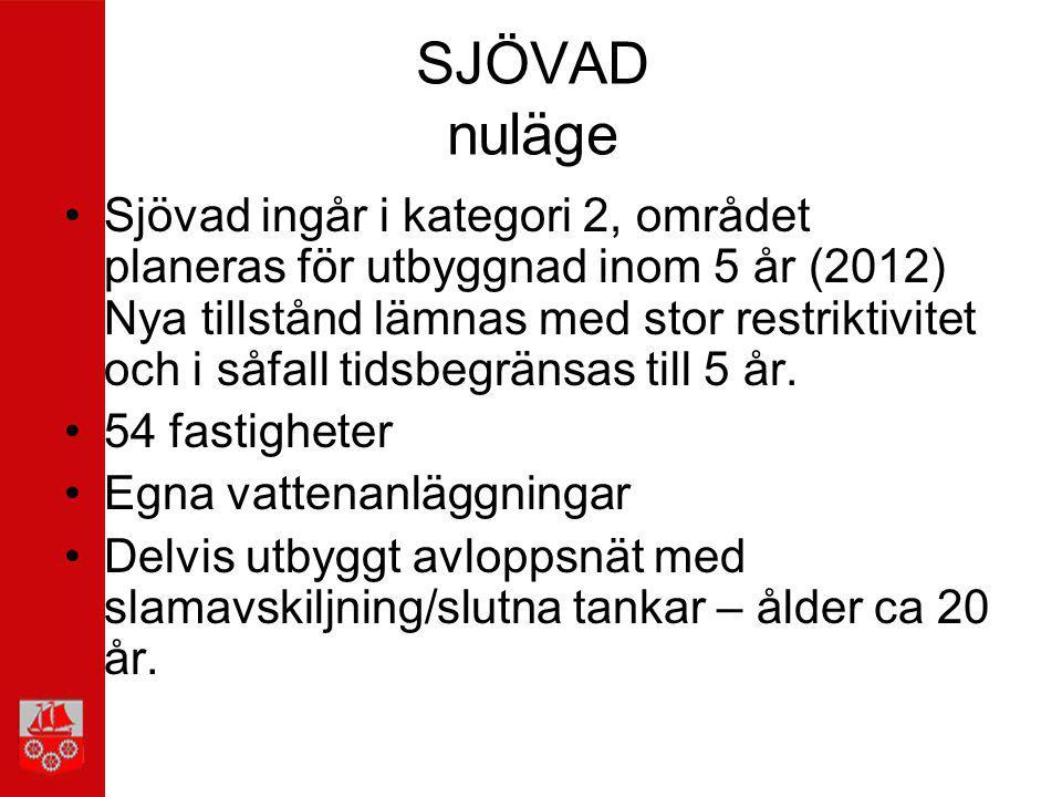 SJÖVAD nuläge Sjövad ingår i kategori 2, området planeras för utbyggnad inom 5 år (2012) Nya tillstånd lämnas med stor restriktivitet och i såfall tid