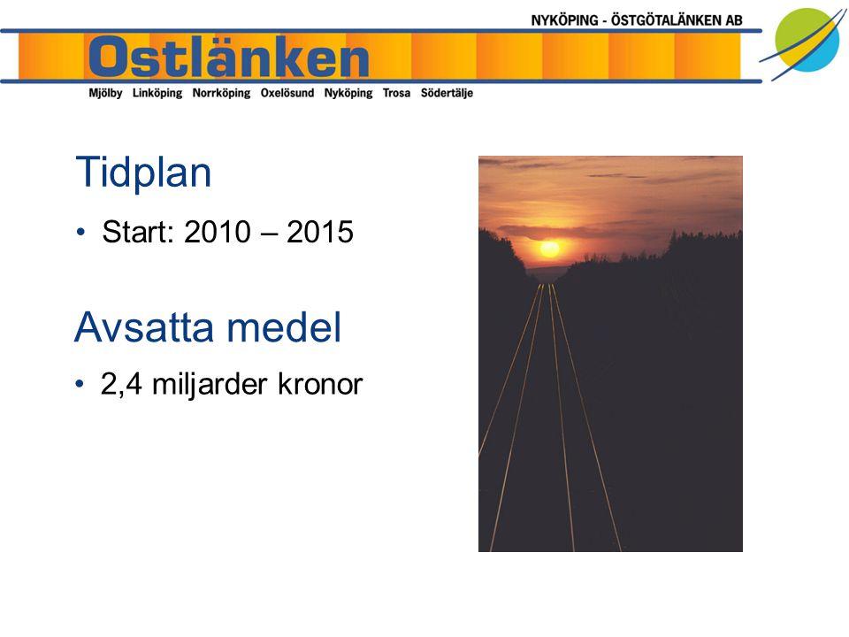 Tidplan Start: 2010 – 2015 Avsatta medel 2,4 miljarder kronor