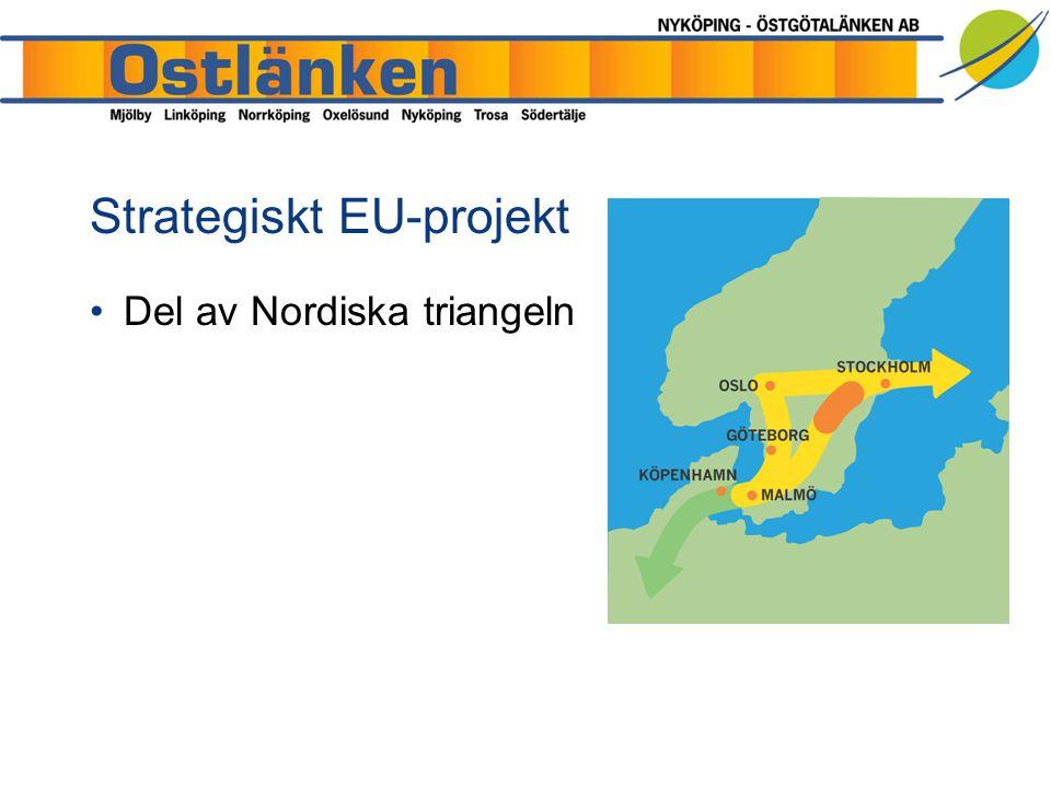 Strategiskt EU-projekt Del av Nordiska triangeln