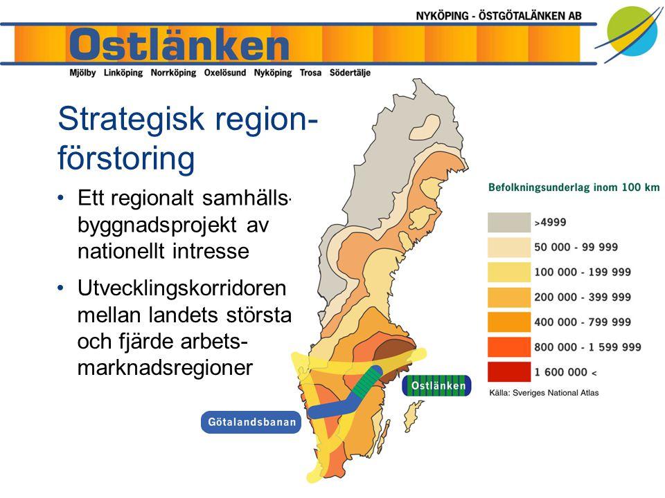Utvecklingskorridoren mellan landets största och fjärde arbets- marknadsregioner Ett regionalt samhälls- byggnadsprojekt av nationellt intresse Strategisk region- förstoring