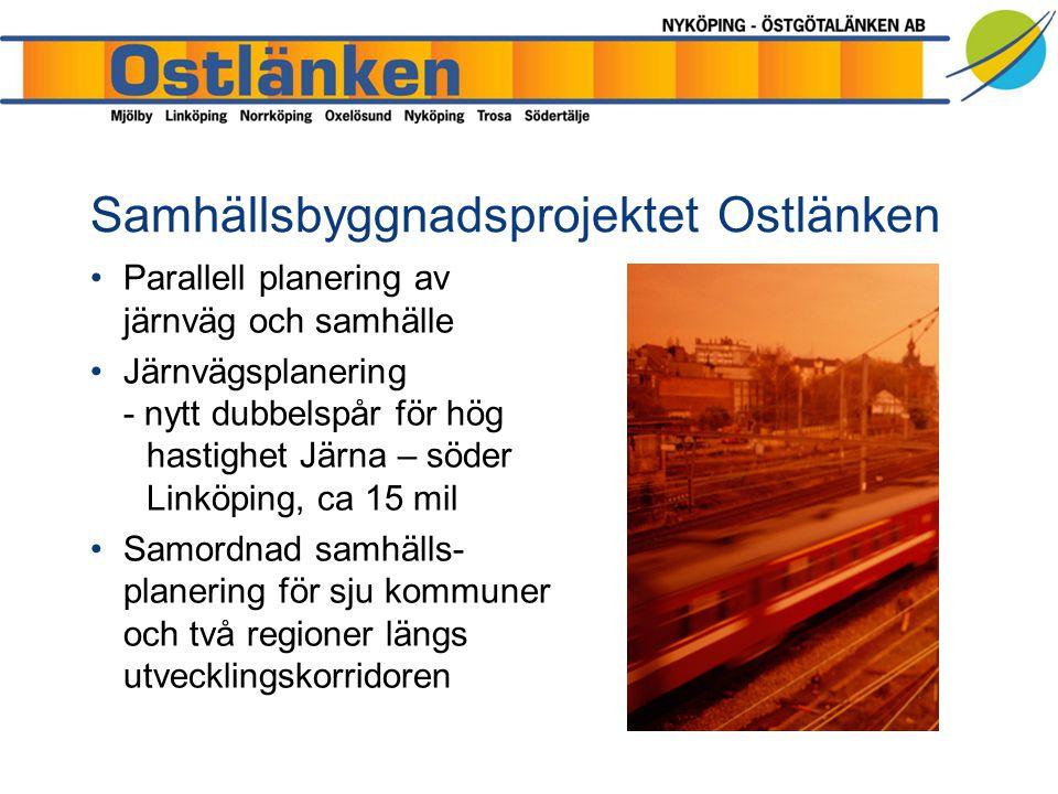 Samhällsbyggnadsprojektet Ostlänken Parallell planering av järnväg och samhälle Järnvägsplanering - nytt dubbelspår för hög hastighet Järna – söder Linköping, ca 15 mil Samordnad samhälls- planering för sju kommuner och två regioner längs utvecklingskorridoren