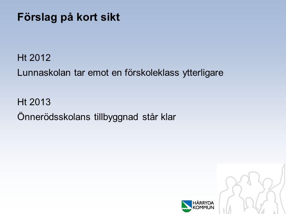 Förslag på lång sikt Lunnaskolan blir en skola för elever F-3 med fyra paralleller och särskola 2012 fyra F-klasser 2013 fyra F och åk 1 2014 fyra F och åk 1 o.