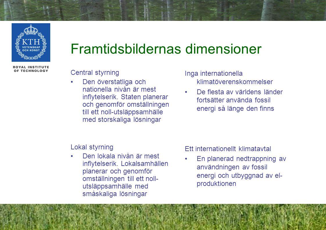 8 Framtidsbildernas dimensioner Central styrning Den överstatliga och nationella nivån är mest inflytelserik.
