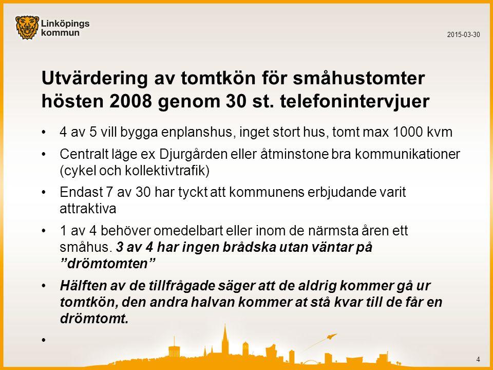 Utvärdering av tomtkön för småhustomter hösten 2008 genom 30 st. telefonintervjuer 4 av 5 vill bygga enplanshus, inget stort hus, tomt max 1000 kvm Ce