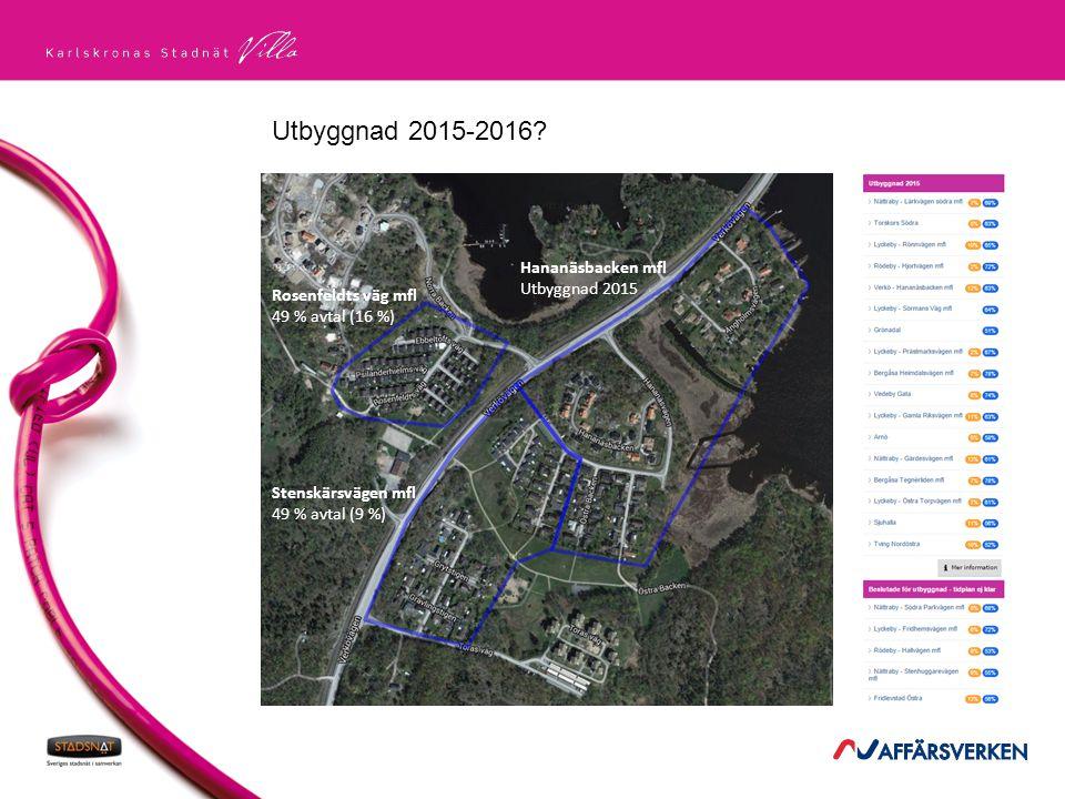 Hananäsbacken mfl Utbyggnad 2015 Stenskärsvägen mfl 49 % avtal (9 %) Rosenfeldts väg mfl 49 % avtal (16 %) Utbyggnad 2015-2016?