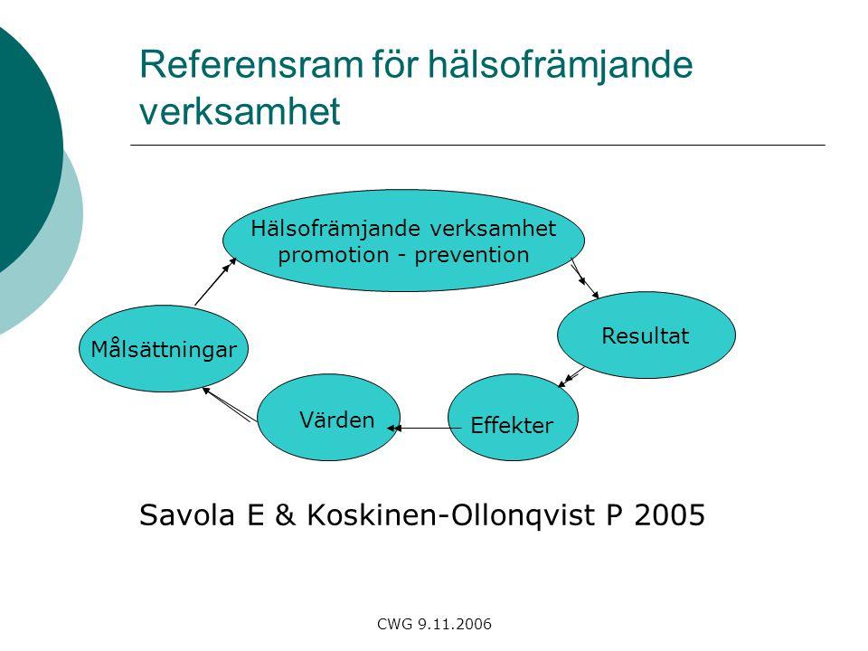 CWG 9.11.2006 Referensram för hälsofrämjande verksamhet Savola E & Koskinen-Ollonqvist P 2005 Målsättningar Hälsofrämjande verksamhet promotion - prevention Resultat Värden Effekter