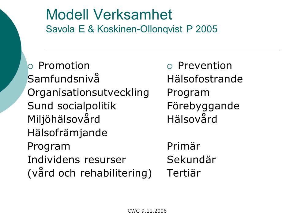 CWG 9.11.2006 Modell Verksamhet Savola E & Koskinen-Ollonqvist P 2005  Promotion Samfundsnivå Organisationsutveckling Sund socialpolitik Miljöhälsovård Hälsofrämjande Program Individens resurser (vård och rehabilitering)  Prevention Hälsofostrande Program Förebyggande Hälsovård Primär Sekundär Tertiär