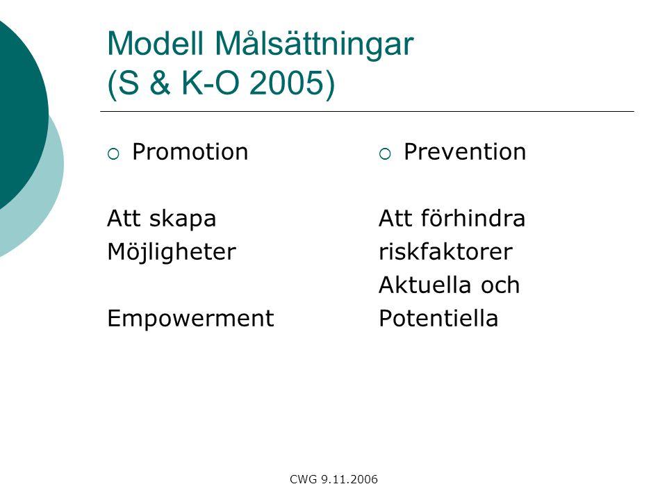 CWG 9.11.2006 Modell Målsättningar (S & K-O 2005)  Promotion Att skapa Möjligheter Empowerment  Prevention Att förhindra riskfaktorer Aktuella och Potentiella