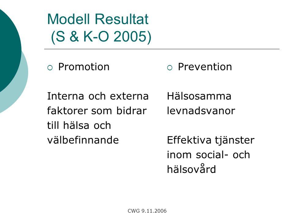 CWG 9.11.2006 Modell Resultat (S & K-O 2005)  Promotion Interna och externa faktorer som bidrar till hälsa och välbefinnande  Prevention Hälsosamma levnadsvanor Effektiva tjänster inom social- och hälsovård