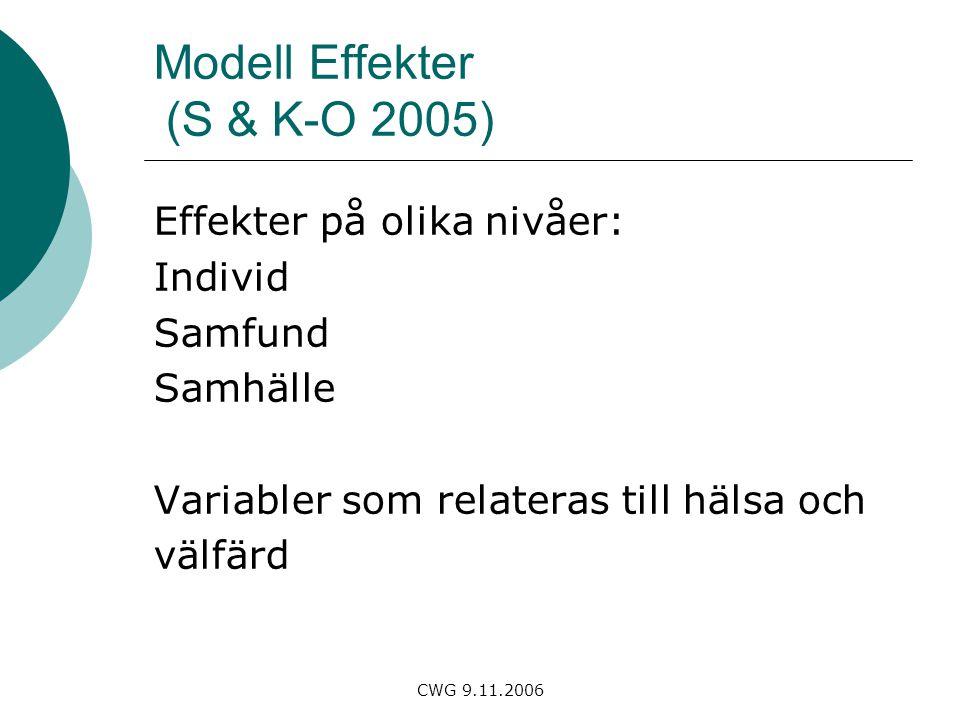 CWG 9.11.2006 Modell Effekter (S & K-O 2005) Effekter på olika nivåer: Individ Samfund Samhälle Variabler som relateras till hälsa och välfärd