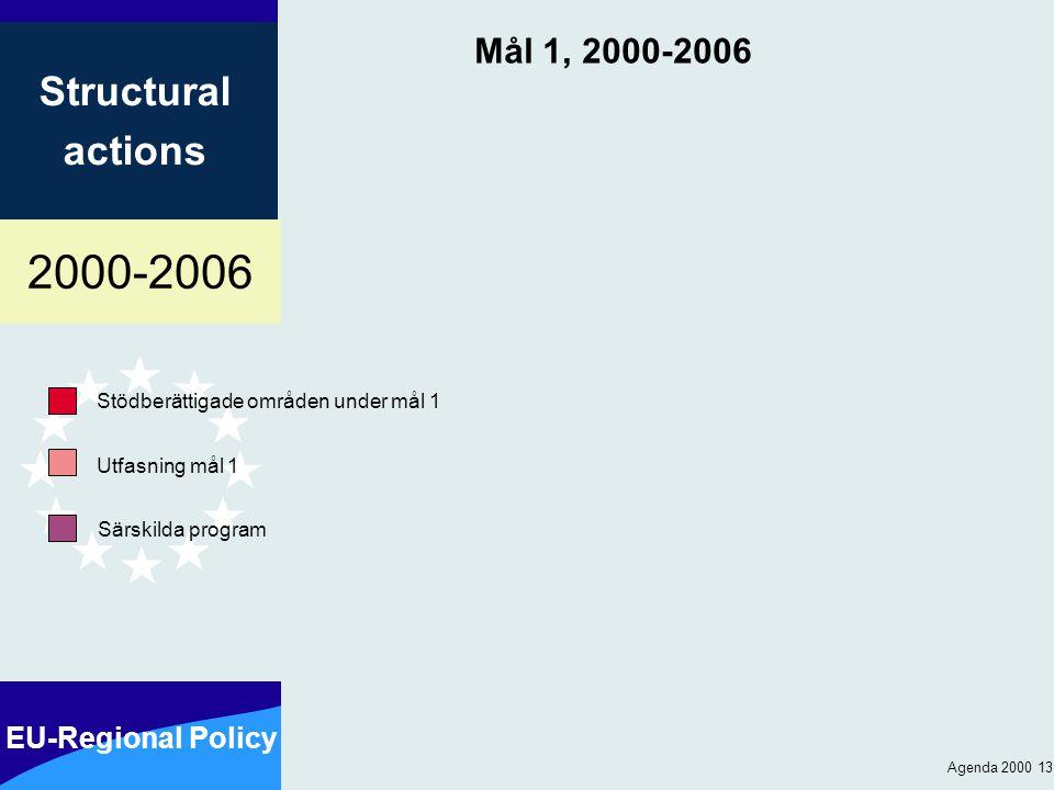 2000-2006 EU-Regional Policy Structural actions Agenda 2000 13 Mål 1, 2000-2006 Stödberättigade områden under mål 1 Utfasning mål 1 Särskilda program