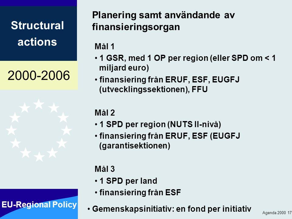 EU-Regional Policy Structural actions Agenda 2000 17 Planering samt användande av finansieringsorgan Mål 1 1 GSR, med 1 OP per region (eller SPD om < 1 miljard euro) finansiering från ERUF, ESF, EUGFJ (utvecklingssektionen), FFU Mål 2 1 SPD per region (NUTS II-nivå) finansiering från ERUF, ESF (EUGFJ (garantisektionen) Mål 3 1 SPD per land finansiering från ESF Gemenskapsinitiativ: en fond per initiativ