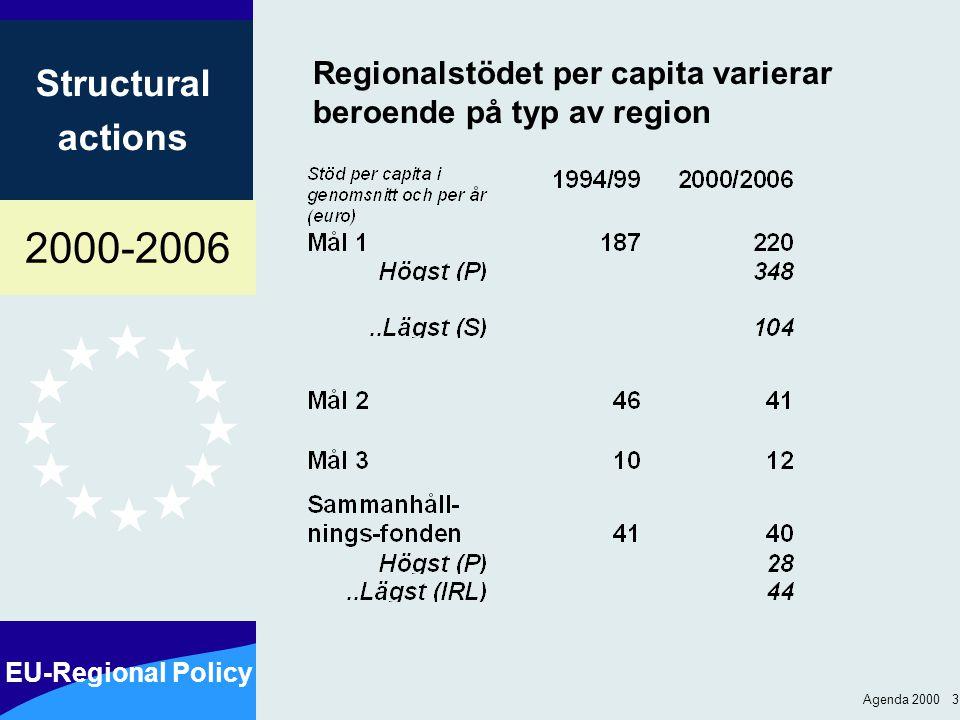 2000-2006 EU-Regional Policy Structural actions Agenda 2000 4 Mål 1 för NUTS II-områden med en BNP som är lägre än 75 % av EU-genomsnittet (siffror från 94/96) för NUTS II-områden med en BNP som är lägre än 75 % av EU-genomsnittet (siffror från 94/96) Förteckning fastställs av Europeiska kommissionen Förteckning fastställs av Europeiska kommissionen 22 % av befolkningen i EU 22 % av befolkningen i EU 69,7 % av resurserna (136 miljarder euro) 69,7 % av resurserna (136 miljarder euro) de yttersta randområdena och f.d.