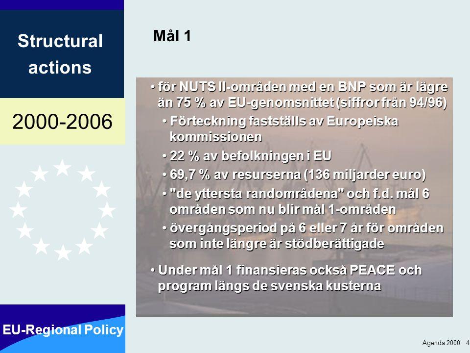 2000-2006 EU-Regional Policy Structural actions Agenda 2000 5 Mål 2 omfattar totalt 18 % av EU:s befolkning omfattar totalt 18 % av EU:s befolkning 11,5 % av resurserna (22,5 miljarder euro) 11,5 % av resurserna (22,5 miljarder euro) områden som genomgår socioekonomisk omställning områden som genomgår socioekonomisk omställning omfattar 4 typer av områden över hela EU (vägledande siffror): omfattar 4 typer av områden över hela EU (vägledande siffror): - områden där industri- eller tjänstesektorn dominerar (10 %) - landsbygdsområden (5 %) - områden i städer (2 %) - områden som är beroende av fiske (1 %) övergångsperiod på 6 år för områden som inte längre är stödberättigade övergångsperiod på 6 år för områden som inte längre är stödberättigade