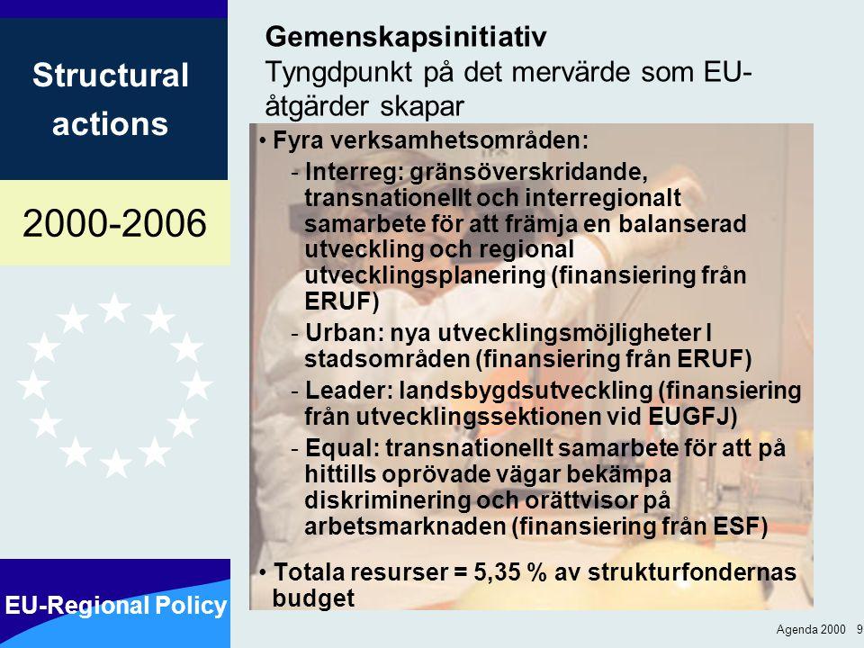 2000-2006 EU-Regional Policy Structural actions Agenda 2000 9 Gemenskapsinitiativ Tyngdpunkt på det mervärde som EU- åtgärder skapar Fyra verksamhetsområden: - Interreg: gränsöverskridande, transnationellt och interregionalt samarbete för att främja en balanserad utveckling och regional utvecklingsplanering (finansiering från ERUF) - Urban: nya utvecklingsmöjligheter I stadsområden (finansiering från ERUF) - Leader: landsbygdsutveckling (finansiering från utvecklingssektionen vid EUGFJ) - Equal: transnationellt samarbete för att på hittills oprövade vägar bekämpa diskriminering och orättvisor på arbetsmarknaden (finansiering från ESF) Totala resurser = 5,35 % av strukturfondernas budget