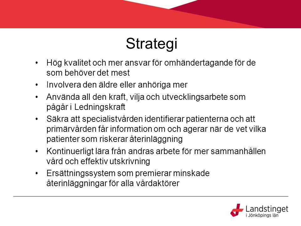 Strategi Hög kvalitet och mer ansvar för omhändertagande för de som behöver det mest Involvera den äldre eller anhöriga mer Använda all den kraft, vil