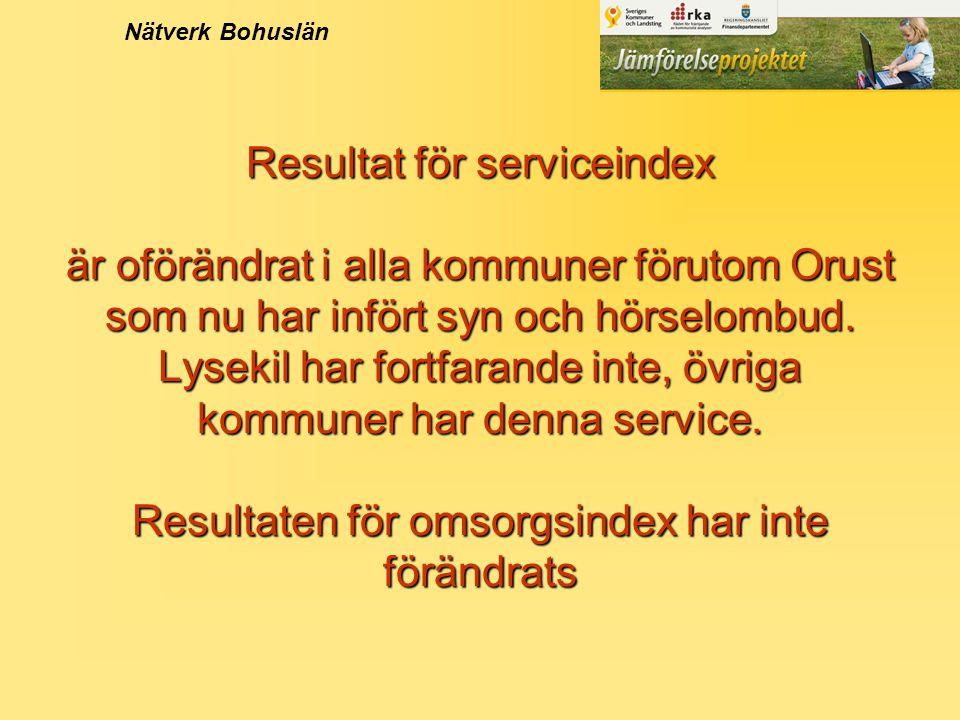 Resultat för serviceindex är oförändrat i alla kommuner förutom Orust som nu har infört syn och hörselombud.