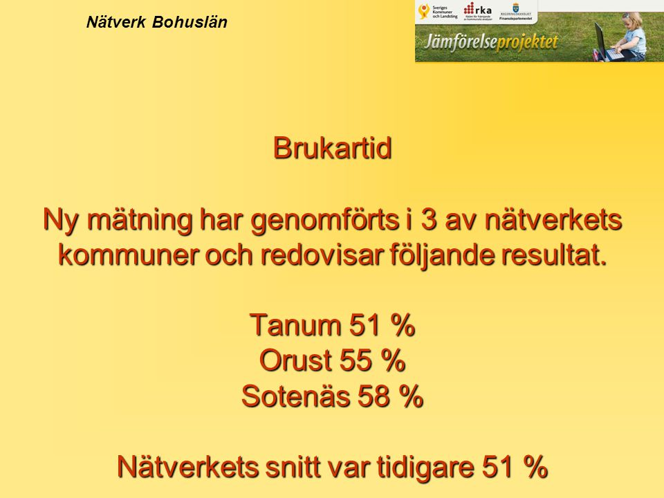 Brukartid Ny mätning har genomförts i 3 av nätverkets kommuner och redovisar följande resultat.