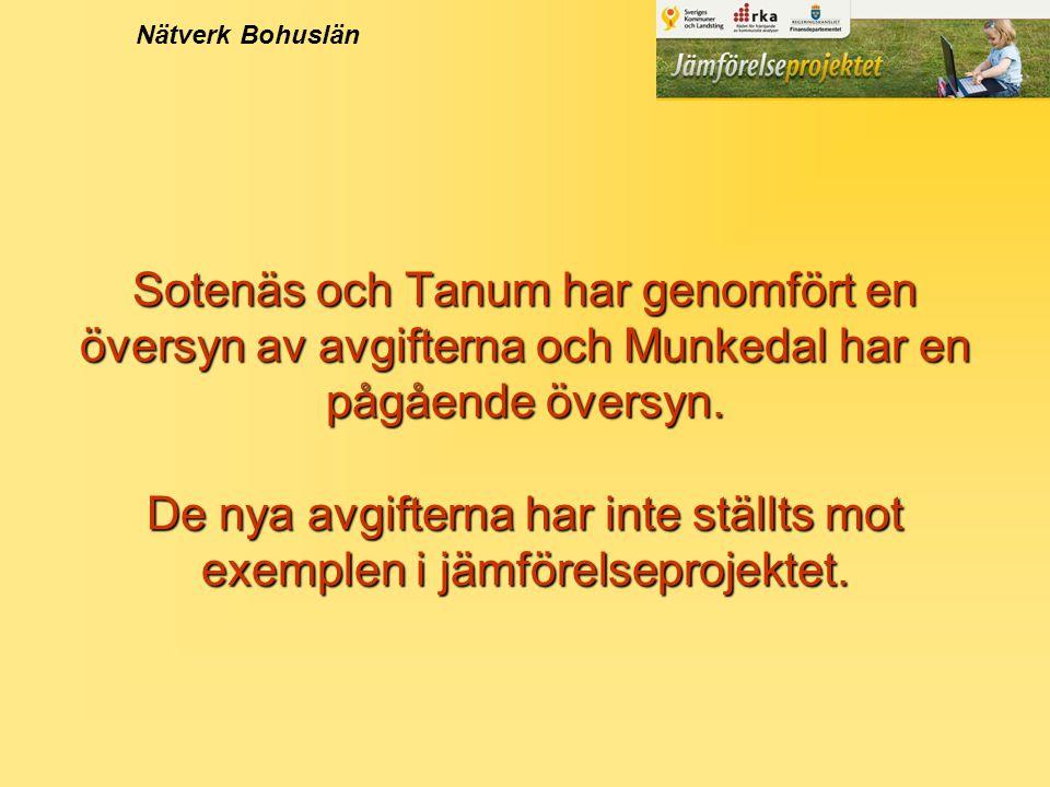 Sotenäs och Tanum har genomfört en översyn av avgifterna och Munkedal har en pågående översyn.