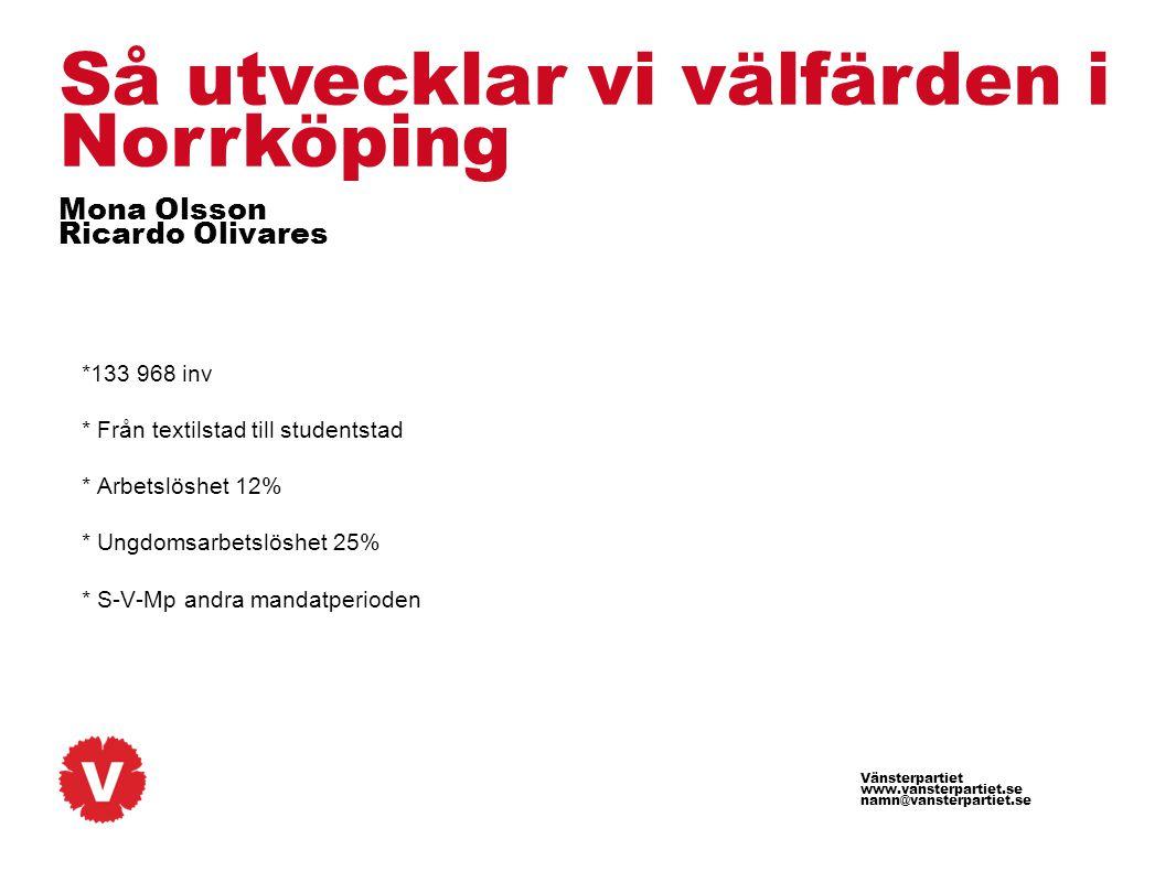 Vänsterpartiet www.vansterpartiet.se namn@vansterpartiet.se Så utvecklar vi välfärden i Norrköping Mona Olsson Ricardo Olivares *133 968 inv * Från textilstad till studentstad * Arbetslöshet 12% * Ungdomsarbetslöshet 25% * S-V-Mp andra mandatperioden
