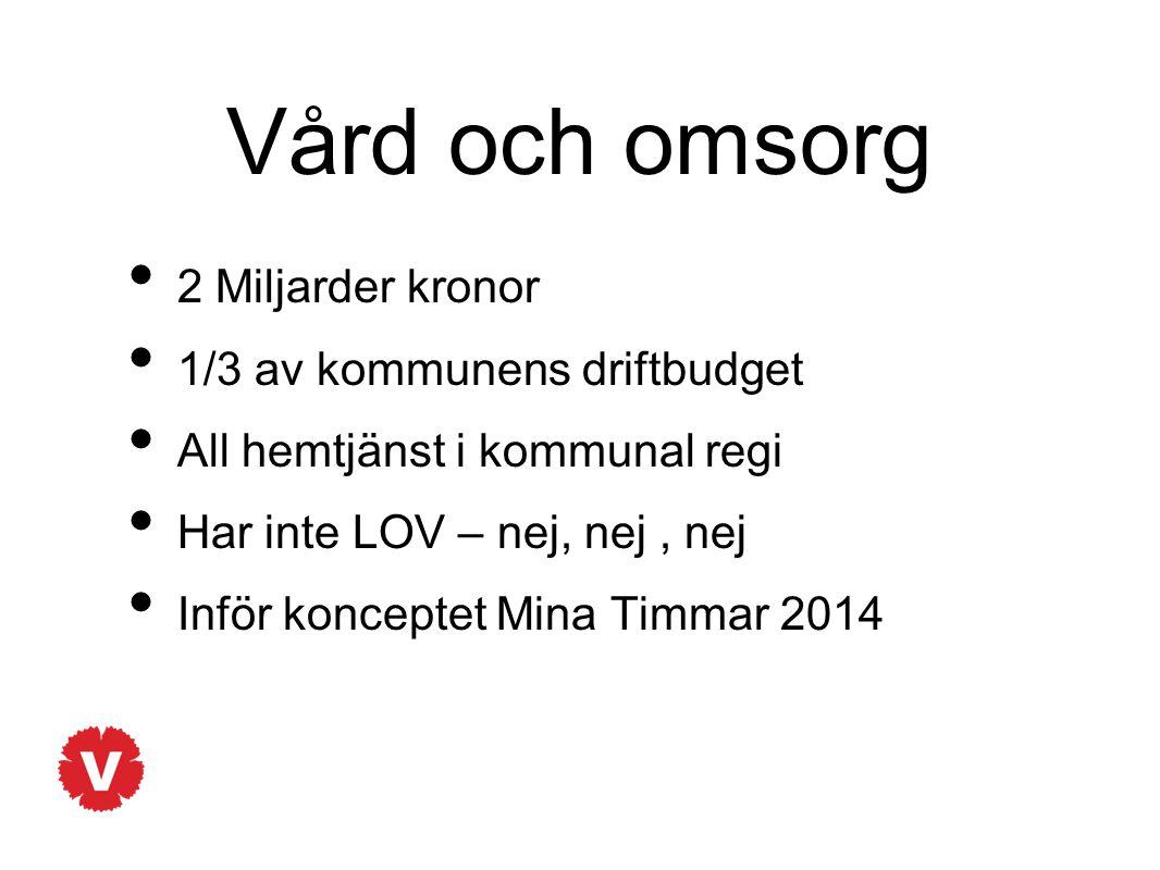 Vård och omsorg 2 Miljarder kronor 1/3 av kommunens driftbudget All hemtjänst i kommunal regi Har inte LOV – nej, nej, nej Inför konceptet Mina Timmar 2014